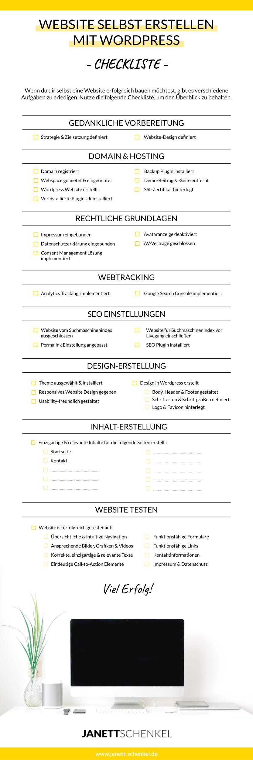 Infografik: Website erstellen mit WordPress Checkliste
