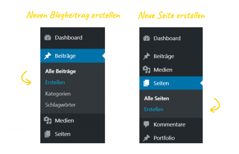 WordPress Blogbeitrag und Seite erstellen